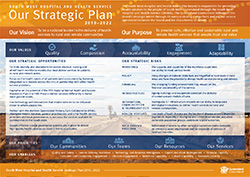Strategic Plan 2018-2022